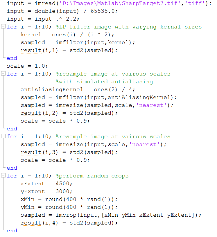 matlab code for simulated iamg testing