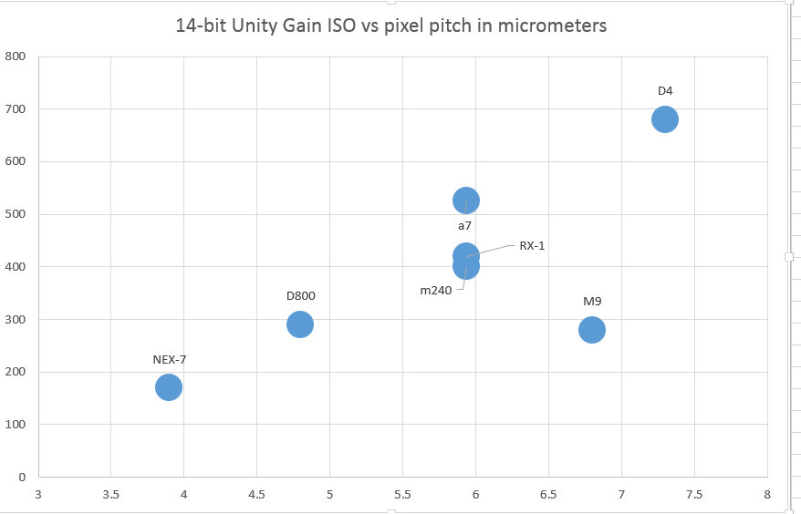 UGISO vs pix pitch