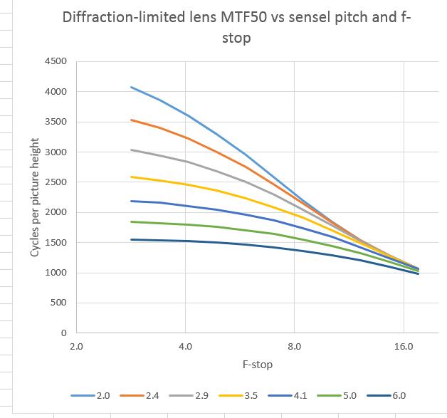 diffractionltdmtf502da