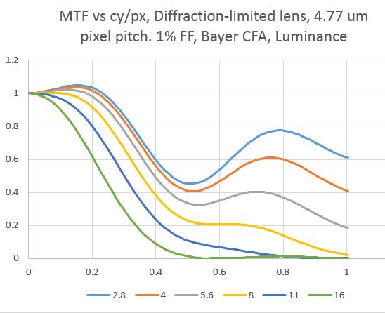 mtf1pct477um