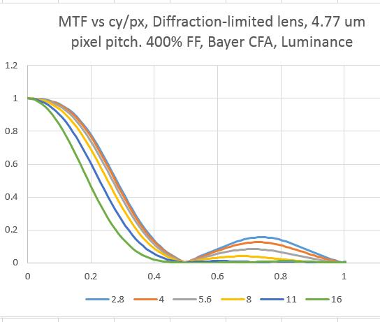mtf400pct477um