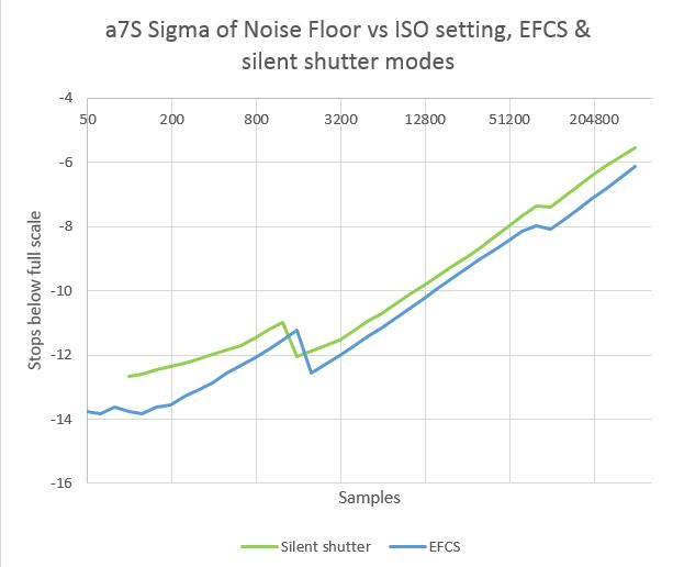 sfcs vs ss RN