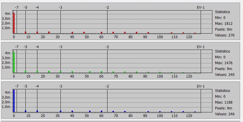 D800E ISO 12K