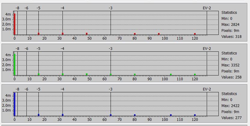 D800E ISO 25K