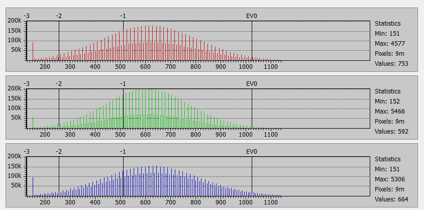 D810 ISO 25K