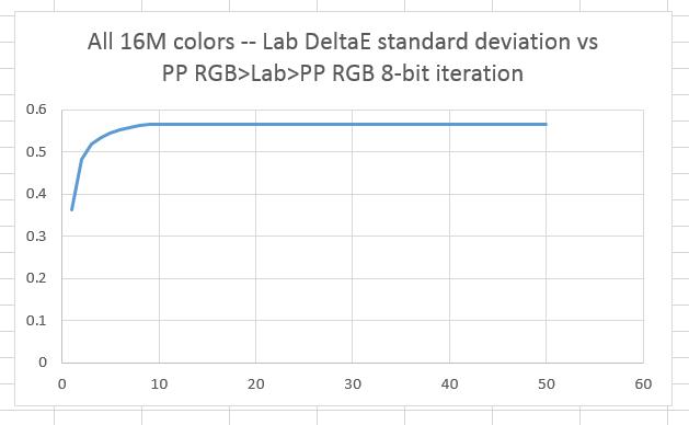 pp2lab2ppsogma