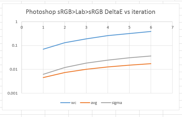 rt-srgb-lab-1th2