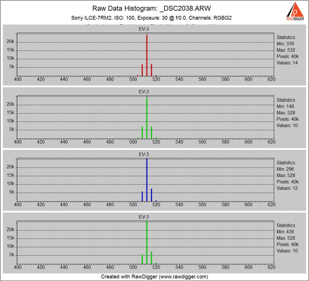 _DSC2038-Sel-3800-2450-400x400 30 sec linear