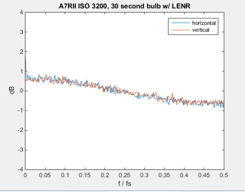 p8 30 sec bulb lenr fft