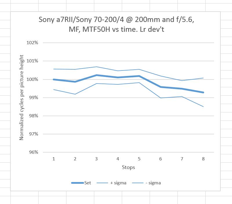 sony mf stats1