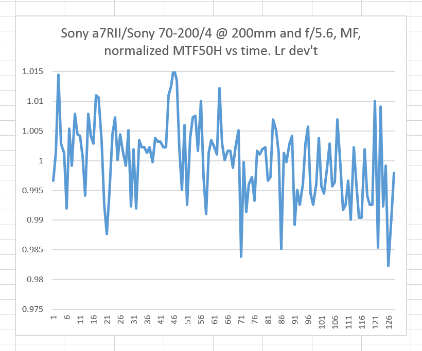 sony mf vs time norm 1
