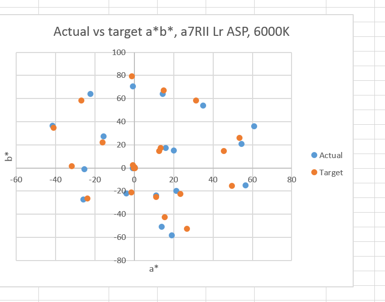 asp chrome plot