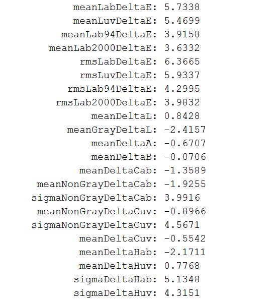 stats a7RII 3200K 3200K Adobe Std