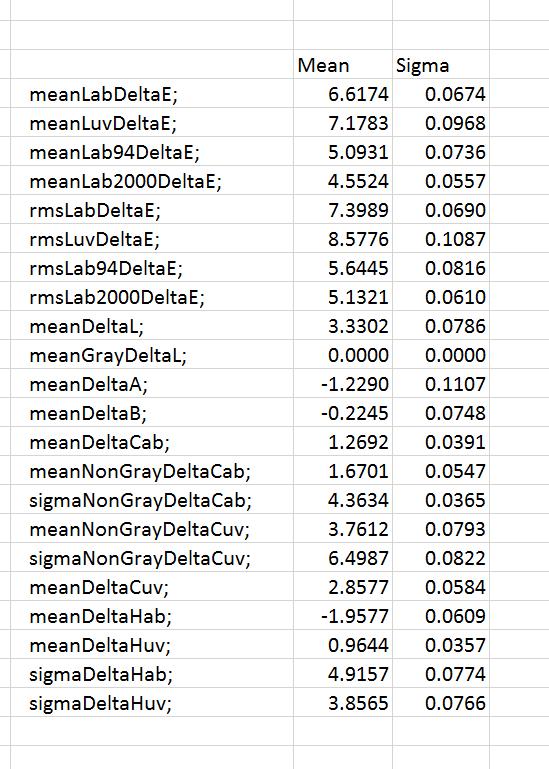 50-100 ASP A mode stats