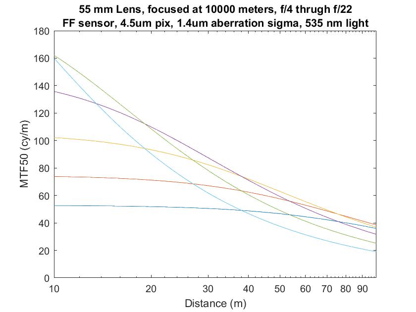 HFD 55 infinity 10-100m pbj
