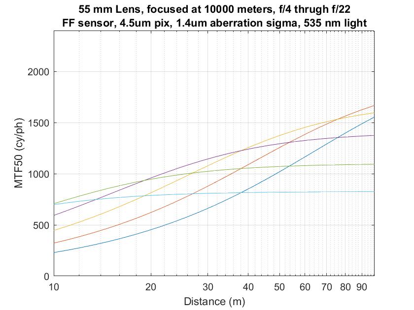 HFD 55 infinity 10-100m