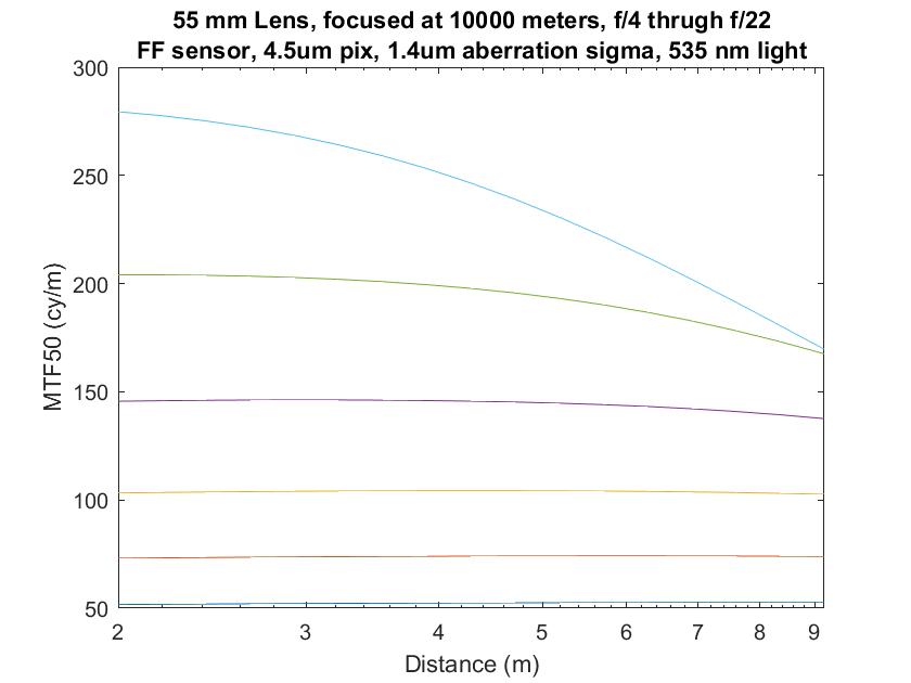HFD 55 infinity 2-10m obj