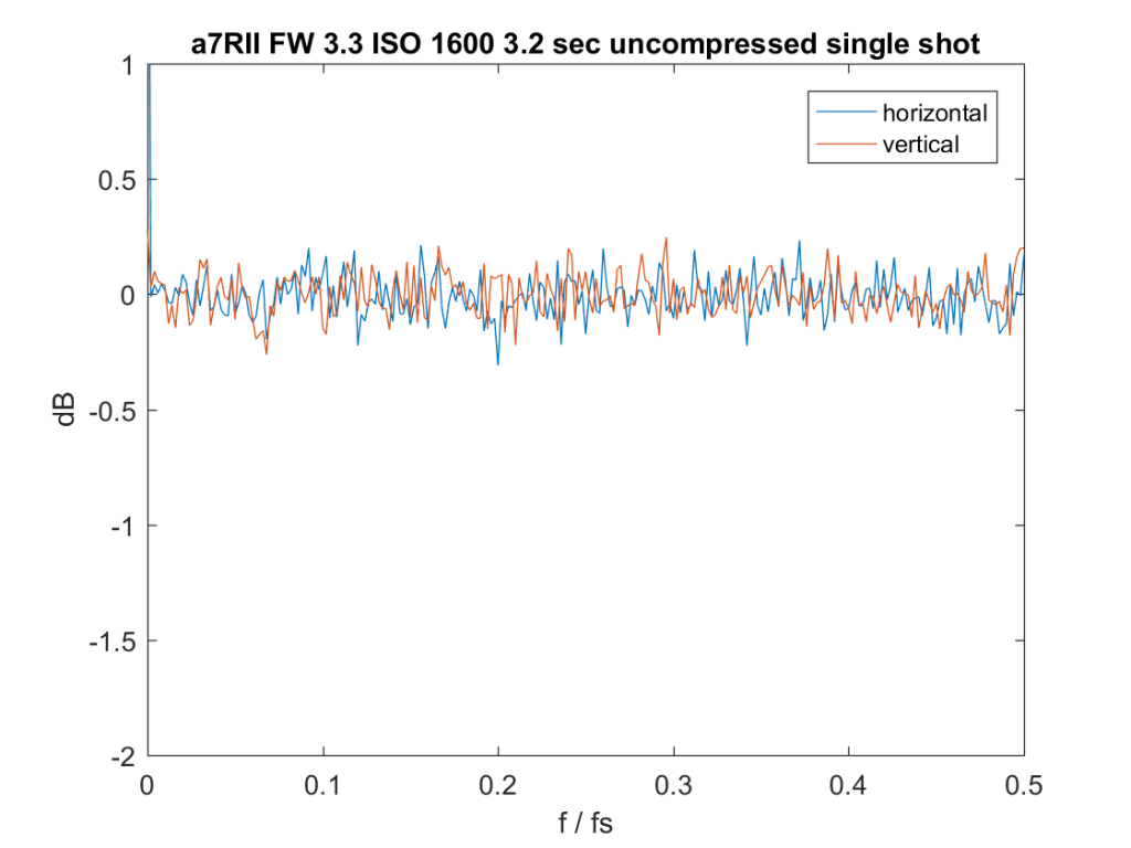 iso-1600-3-2-sec