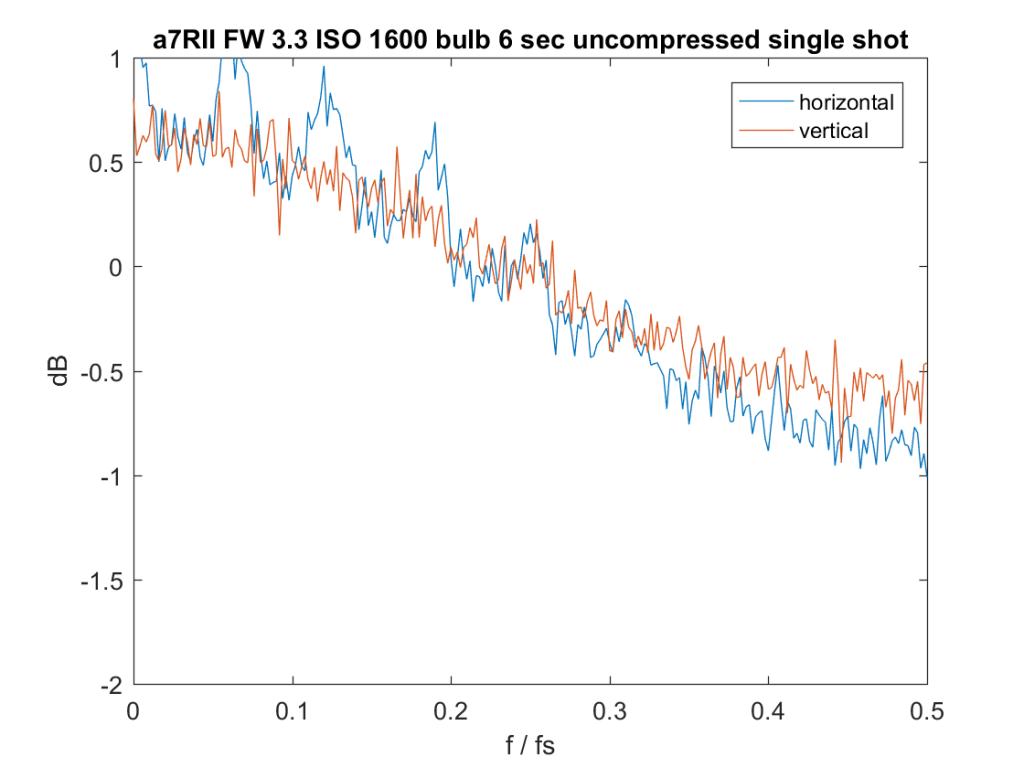 iso-1600-bulb-6-sec