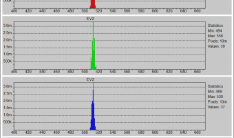 Sony a7RII FW 3.3 raw dark-field histograms, ISO 100-1600