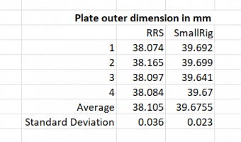 Arca-Swiss plate dimensions