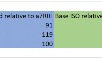 Comparing a7RIII, D850, and D5 sensitivity